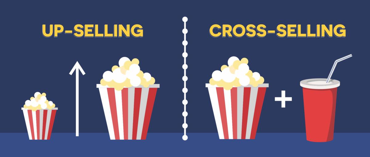 Cross-selling e up-selling em restaurantes: chegou a hora de fazer